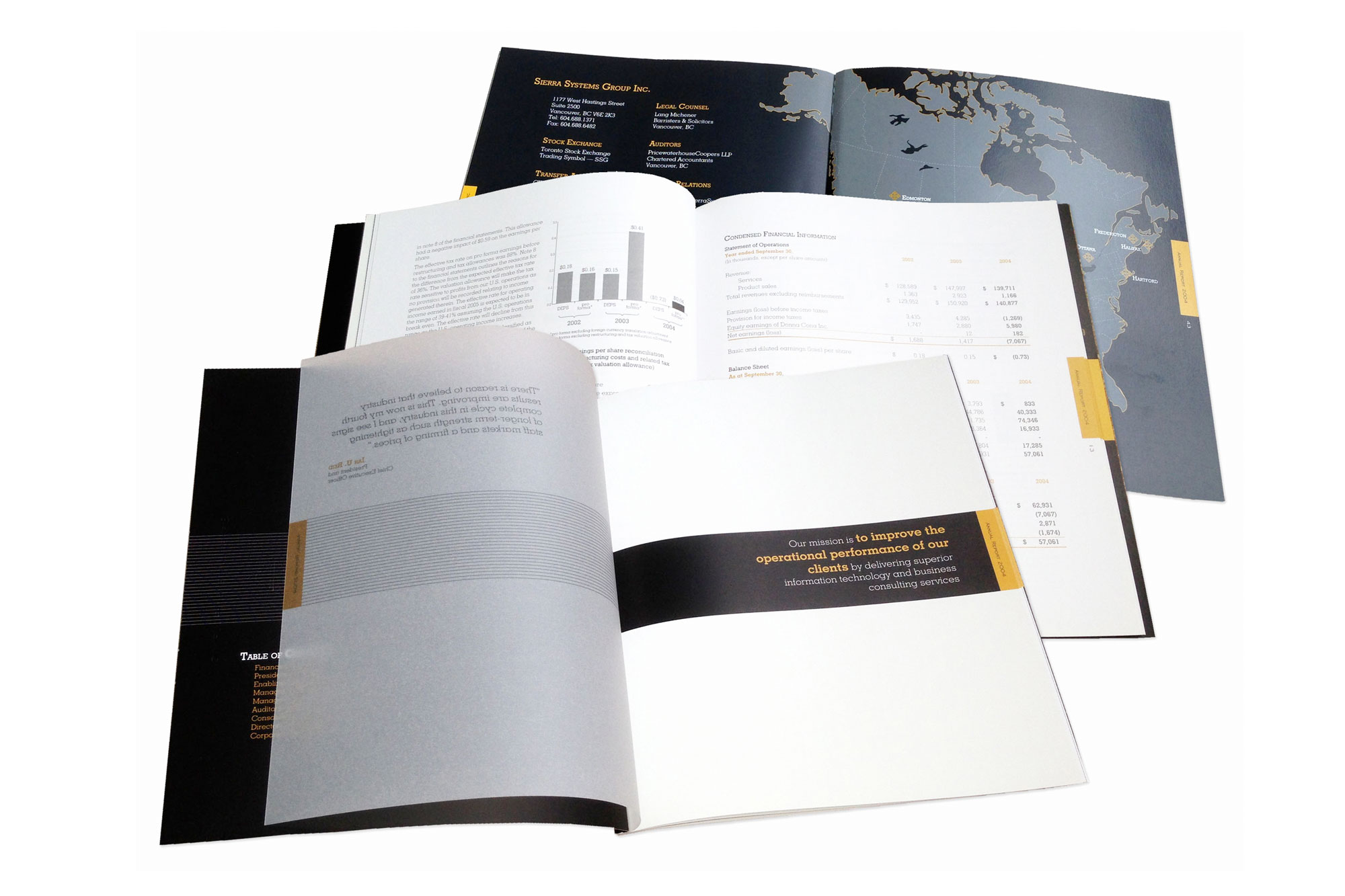 Feeliix Media :: Annual Report Design